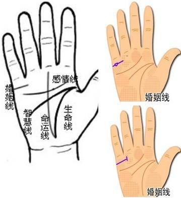 解讀你手相中的婚姻線(姻緣線)